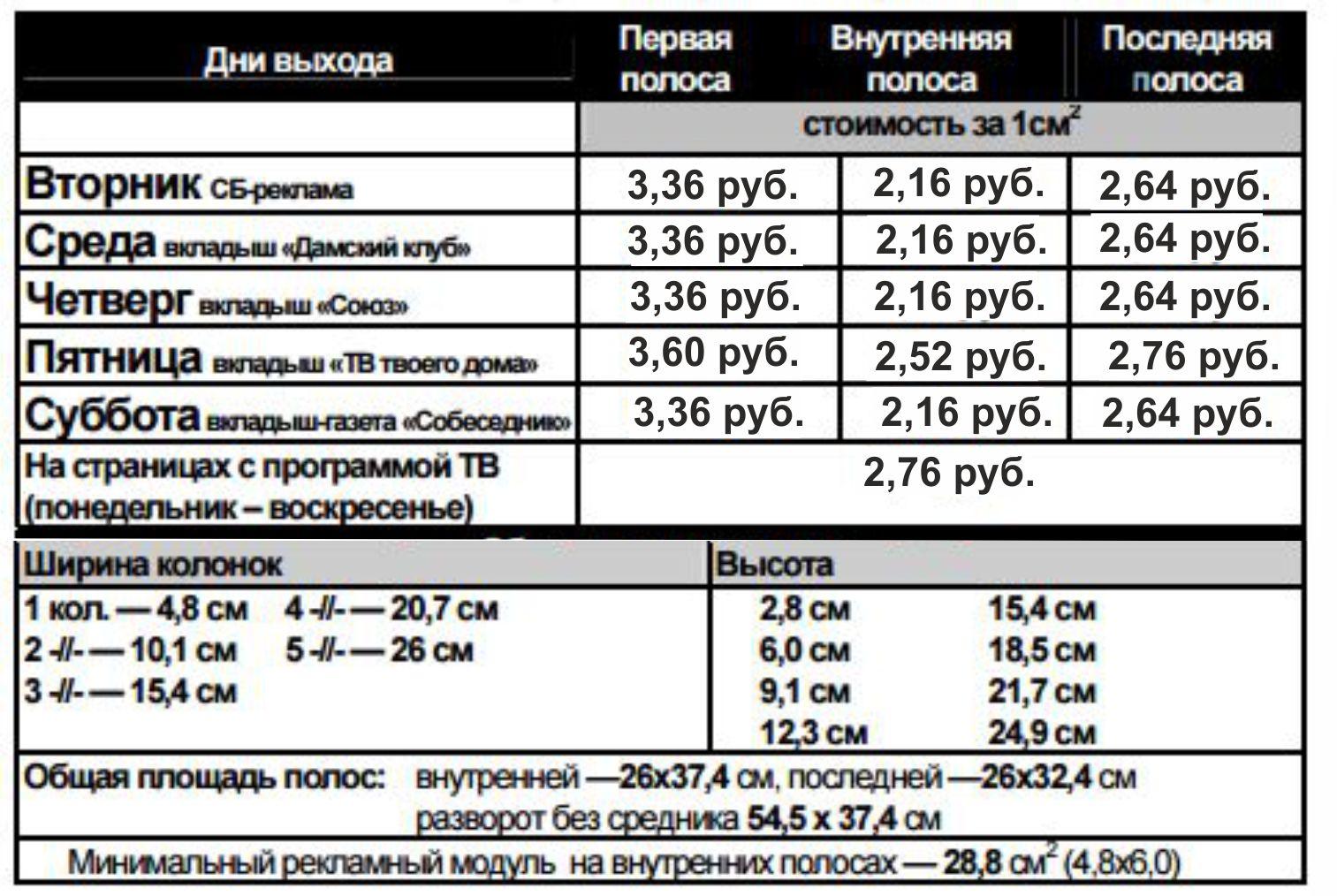 Прайс газеты Беларусь Сегодня reklama-on.by
